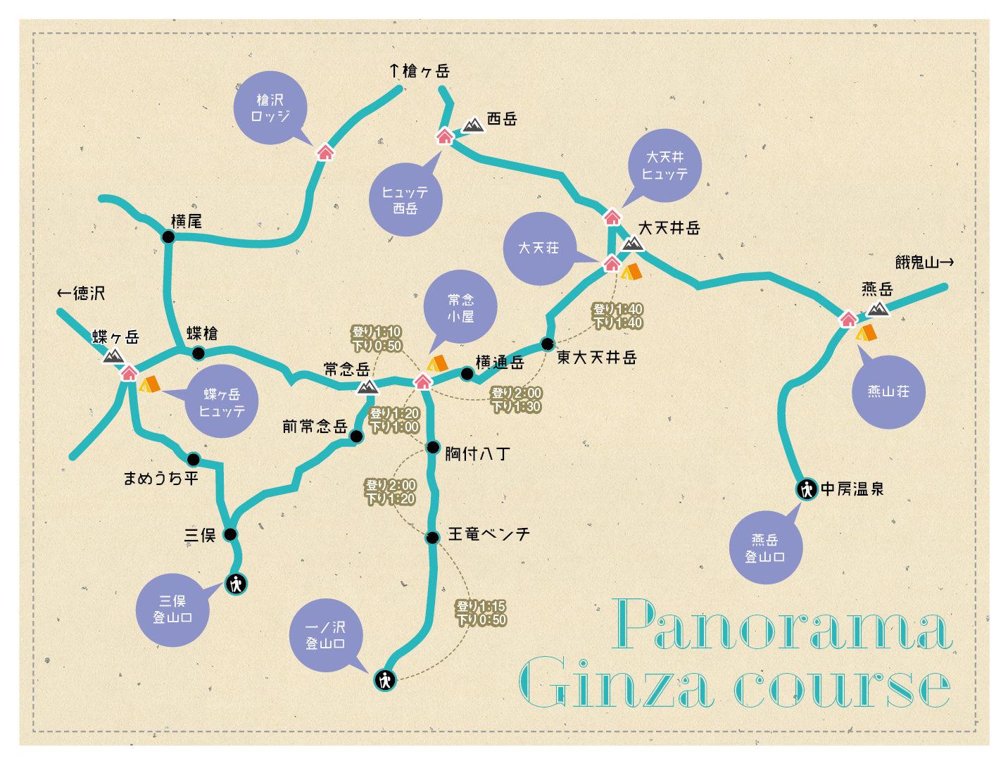 パノラマ銀座コース
